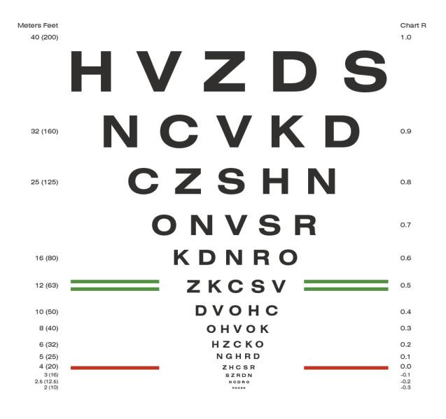 Vyšetrenie-zrakovej-ostrosti
